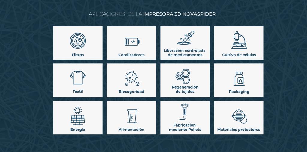 Infografia-aplicaciomes-NOVASPIDER-01